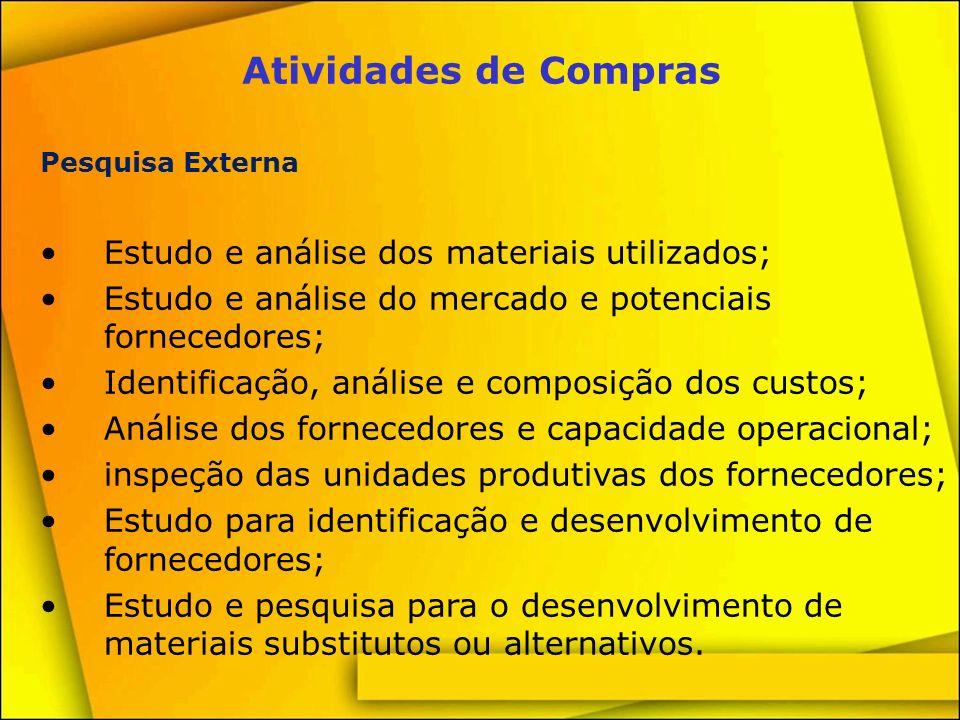 Atividades de Compras Estudo e análise dos materiais utilizados;