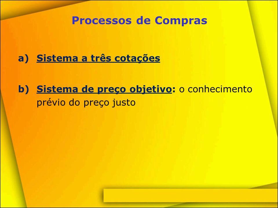 Processos de Compras Sistema a três cotações