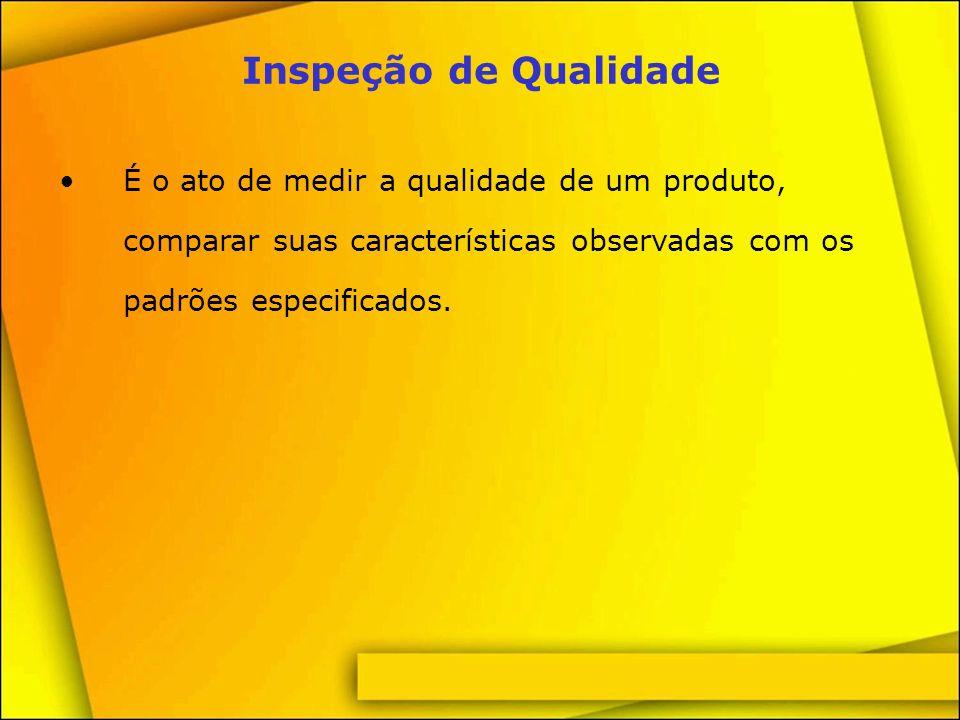 Inspeção de Qualidade É o ato de medir a qualidade de um produto, comparar suas características observadas com os padrões especificados.