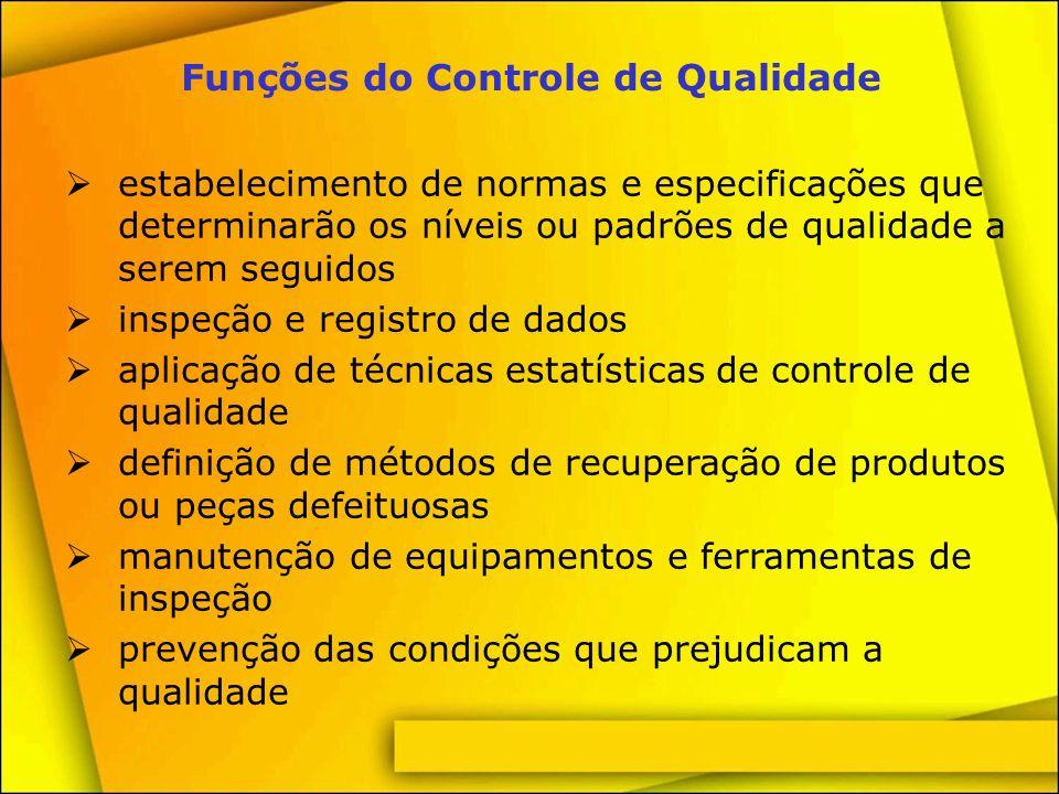 Funções do Controle de Qualidade