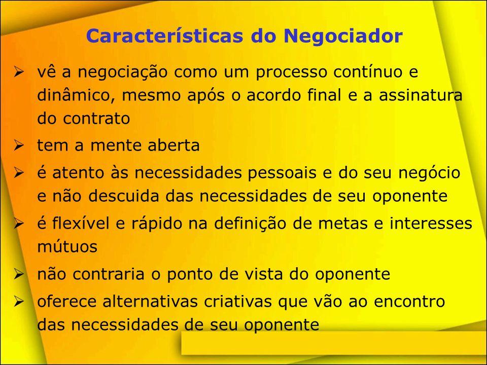 Características do Negociador