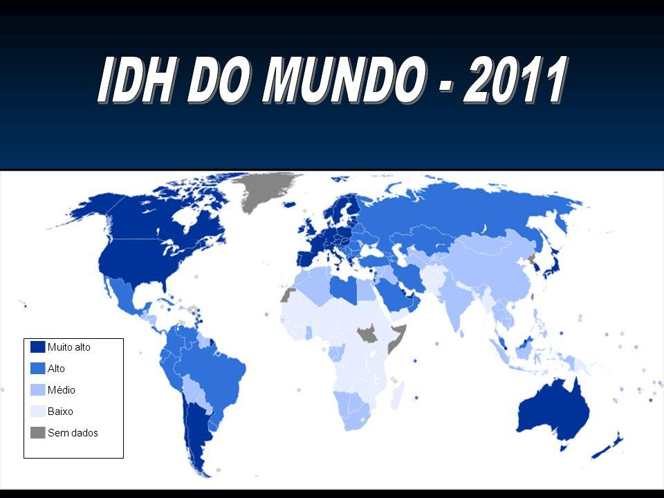 IDH DO MUNDO - 2011 ██ Muito alto ██ Alto ██ Médio ██ Baixo