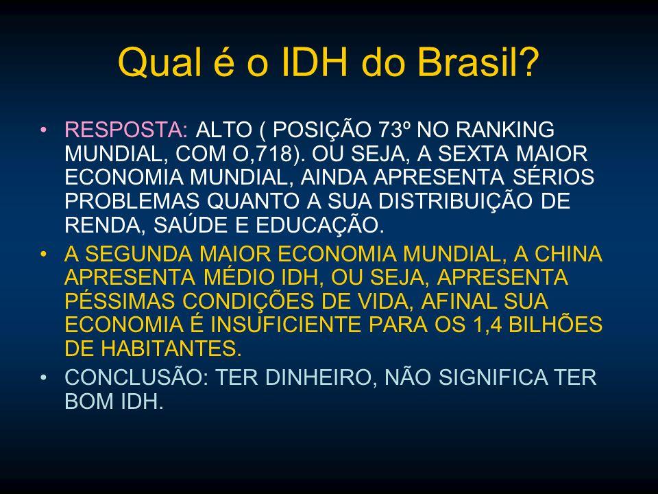 Qual é o IDH do Brasil