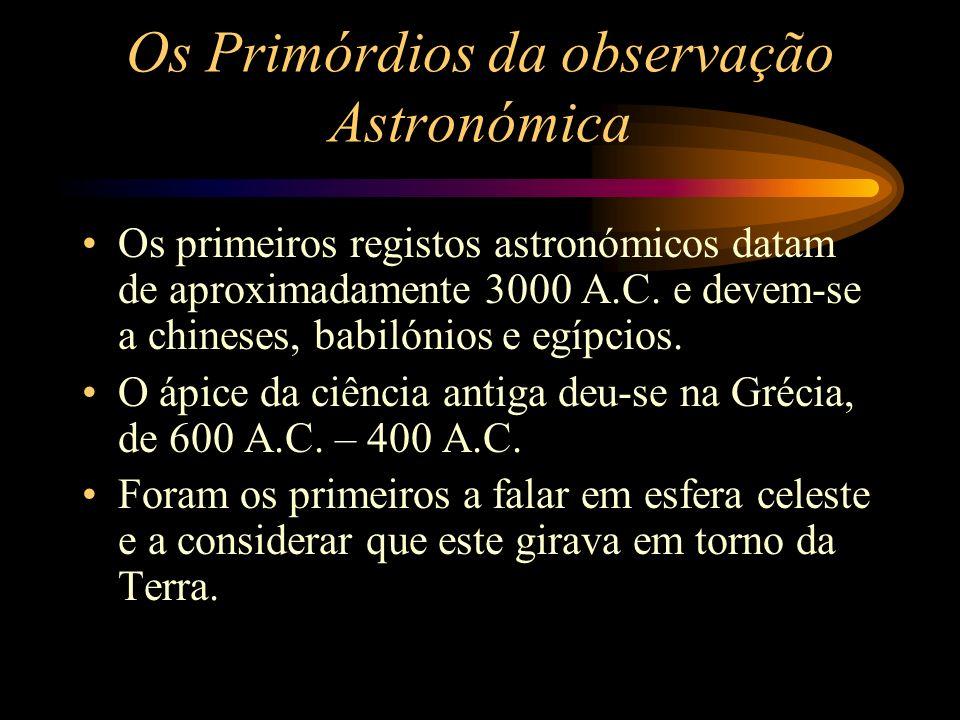 Os Primórdios da observação Astronómica