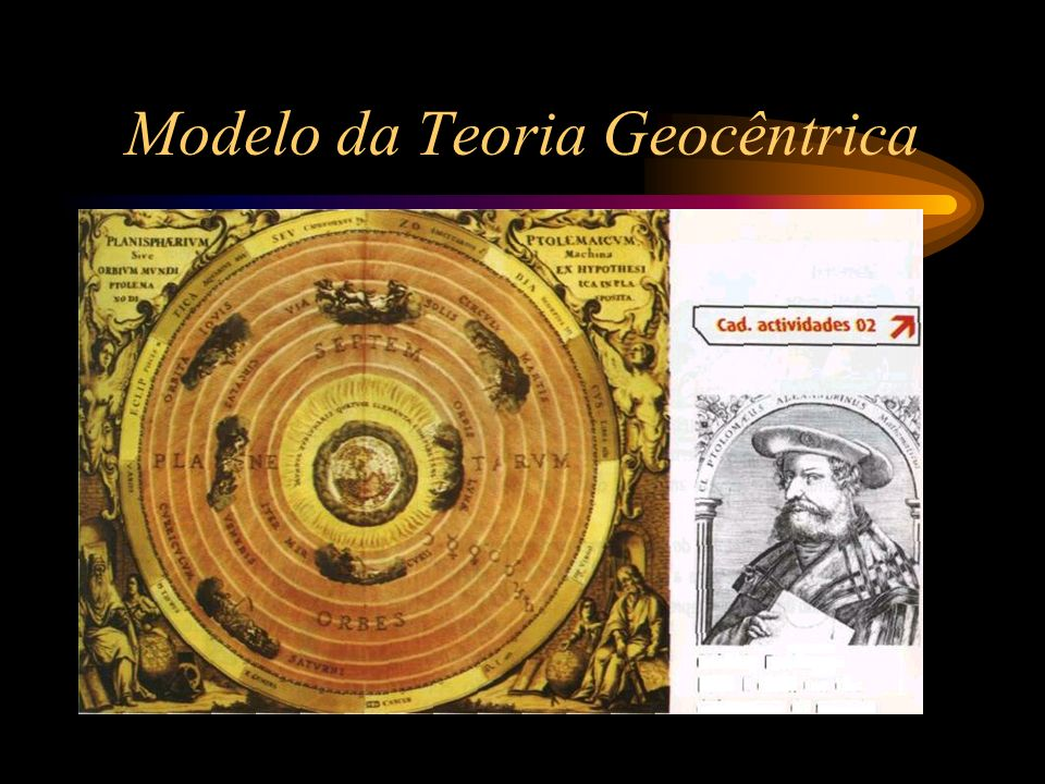 Modelo da Teoria Geocêntrica