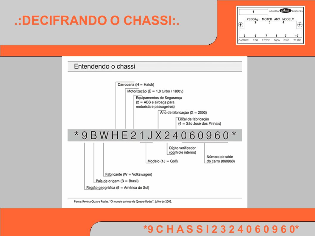 .:DECIFRANDO O CHASSI:. *9 C H A S S I 2 3 2 4 0 6 0 9 6 0*