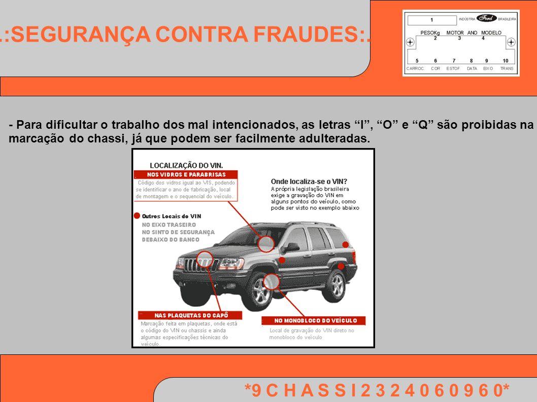 .:SEGURANÇA CONTRA FRAUDES:.