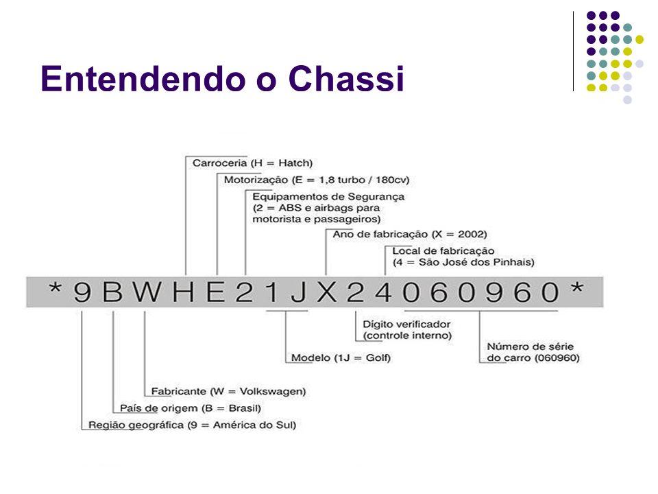 Entendendo o Chassi