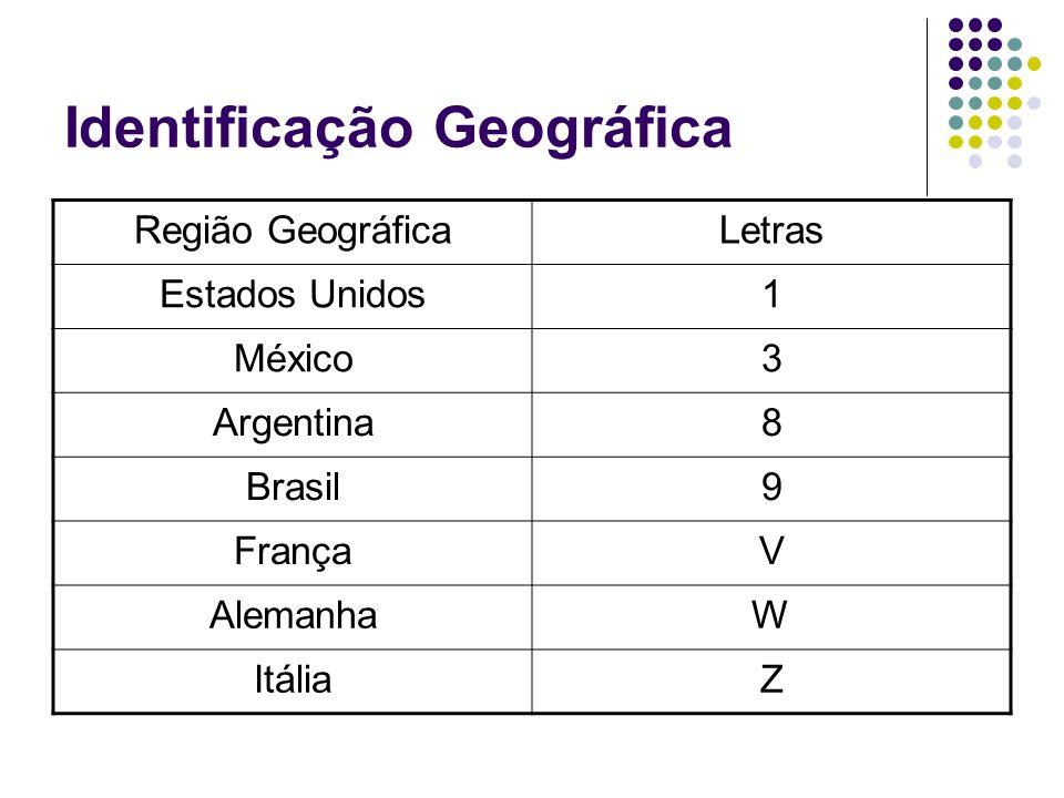 Identificação Geográfica