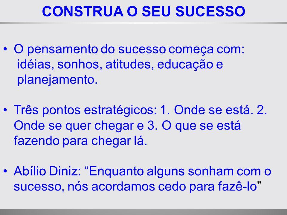 CONSTRUA O SEU SUCESSO O pensamento do sucesso começa com: