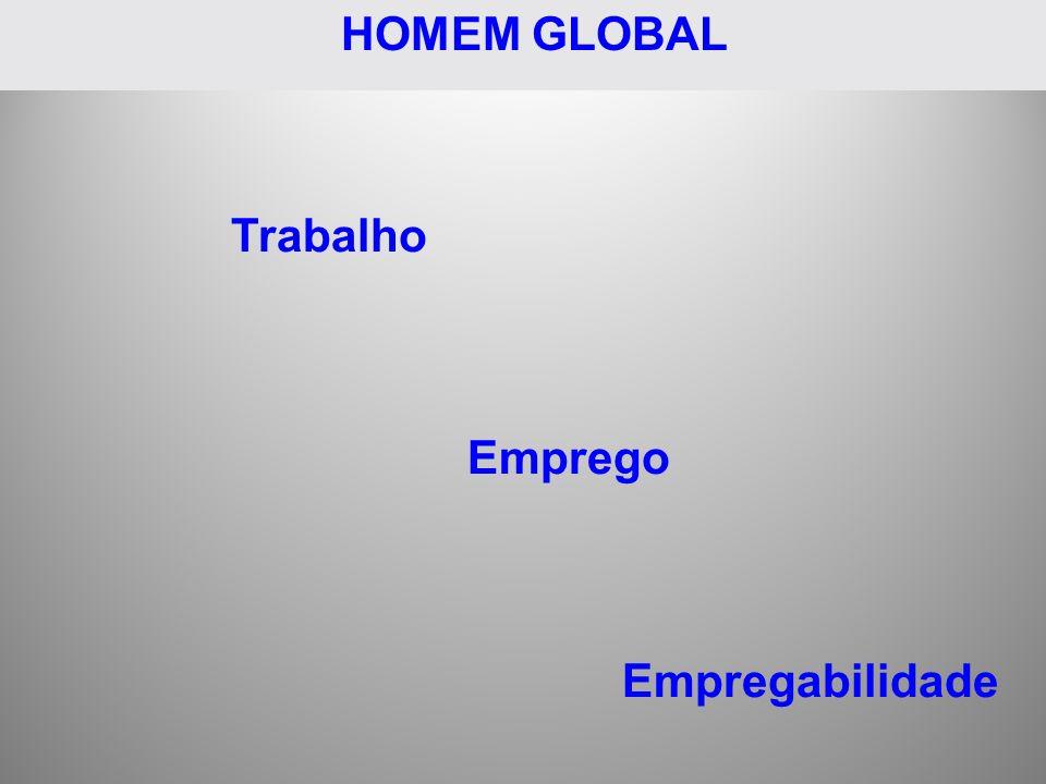 HOMEM GLOBAL Trabalho Emprego Empregabilidade