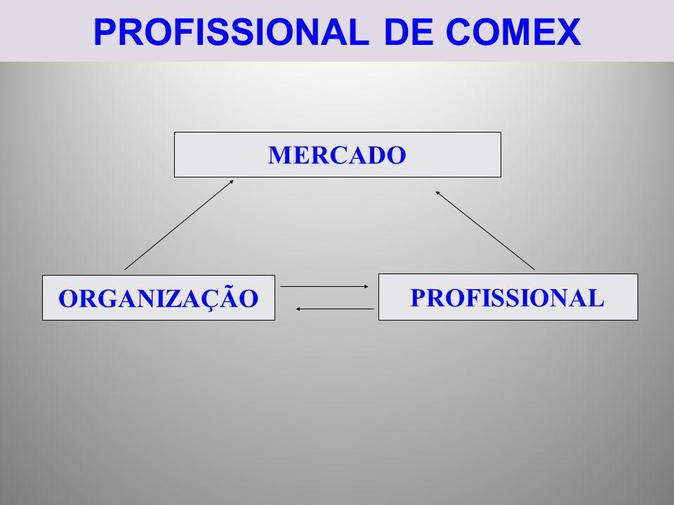 PROFISSIONAL DE COMEX MERCADO ORGANIZAÇÃO PROFISSIONAL