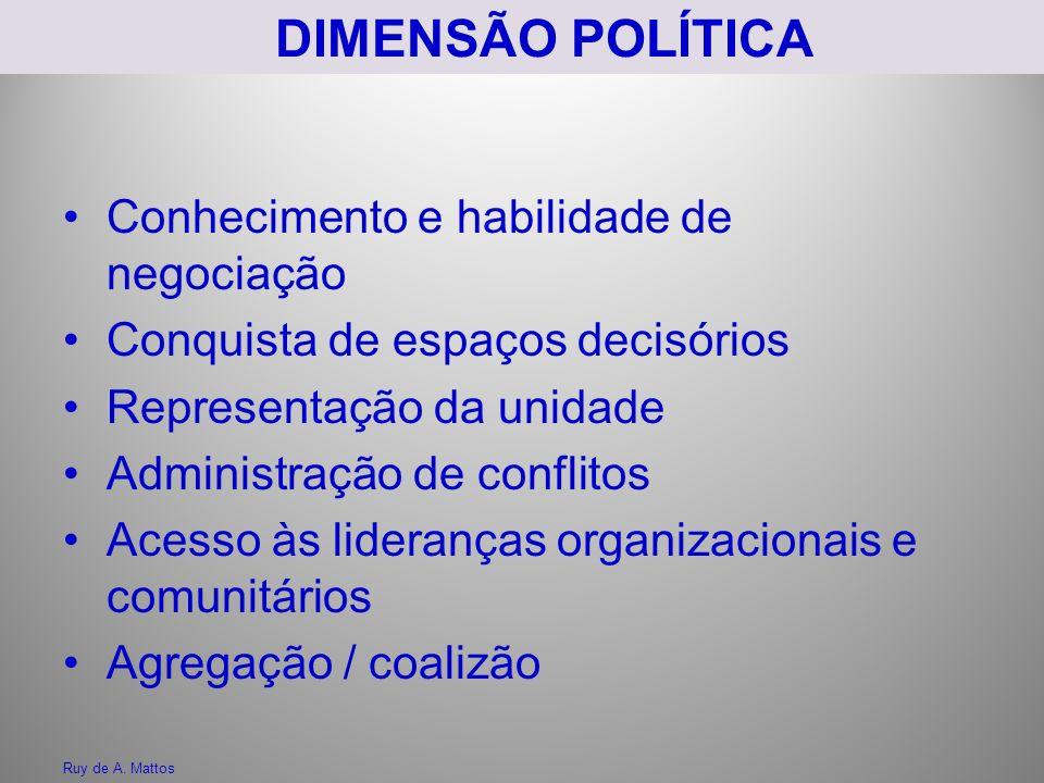DIMENSÃO POLÍTICA Conhecimento e habilidade de negociação