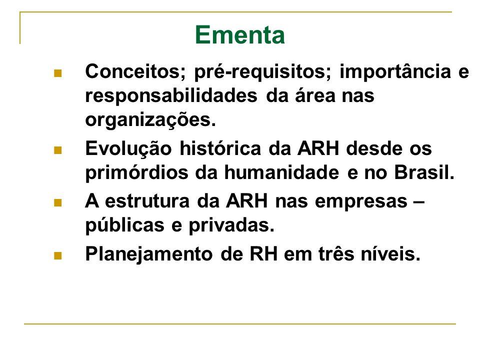 Ementa Conceitos; pré-requisitos; importância e responsabilidades da área nas organizações.
