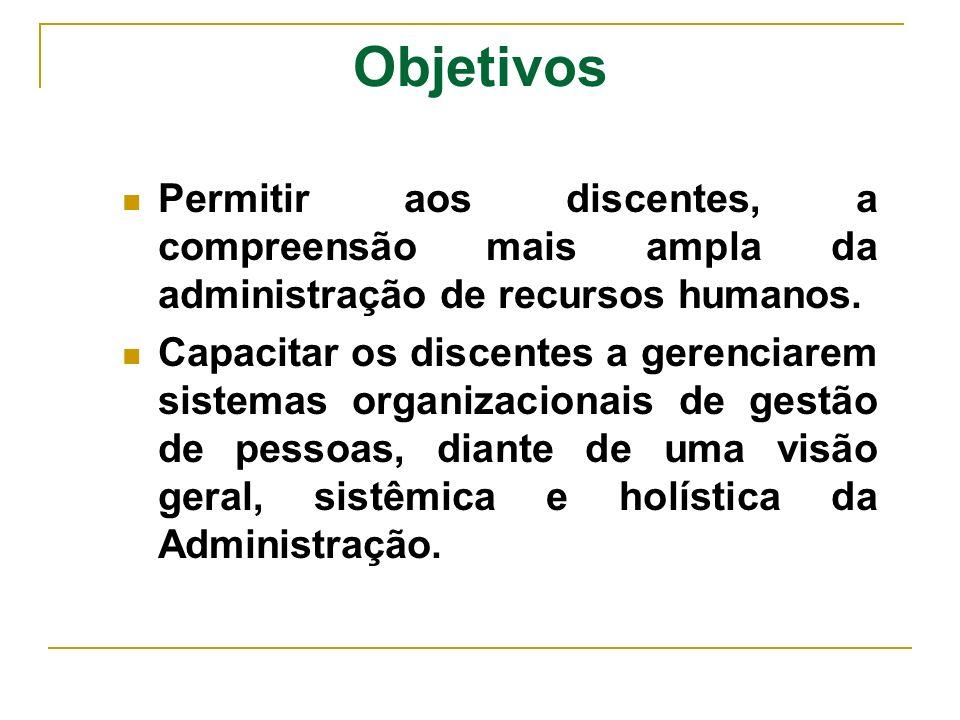 Objetivos Permitir aos discentes, a compreensão mais ampla da administração de recursos humanos.