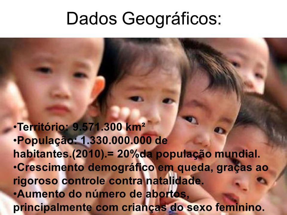 Dados Geográficos: Território: 9.571.300 km²