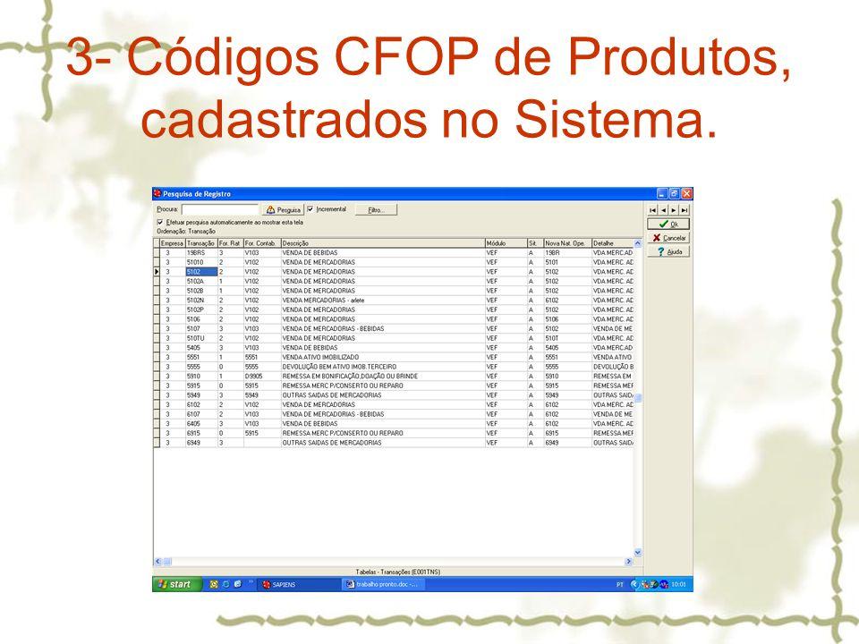 3- Códigos CFOP de Produtos, cadastrados no Sistema.