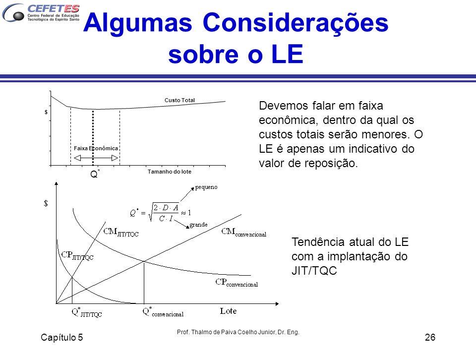 Algumas Considerações sobre o LE