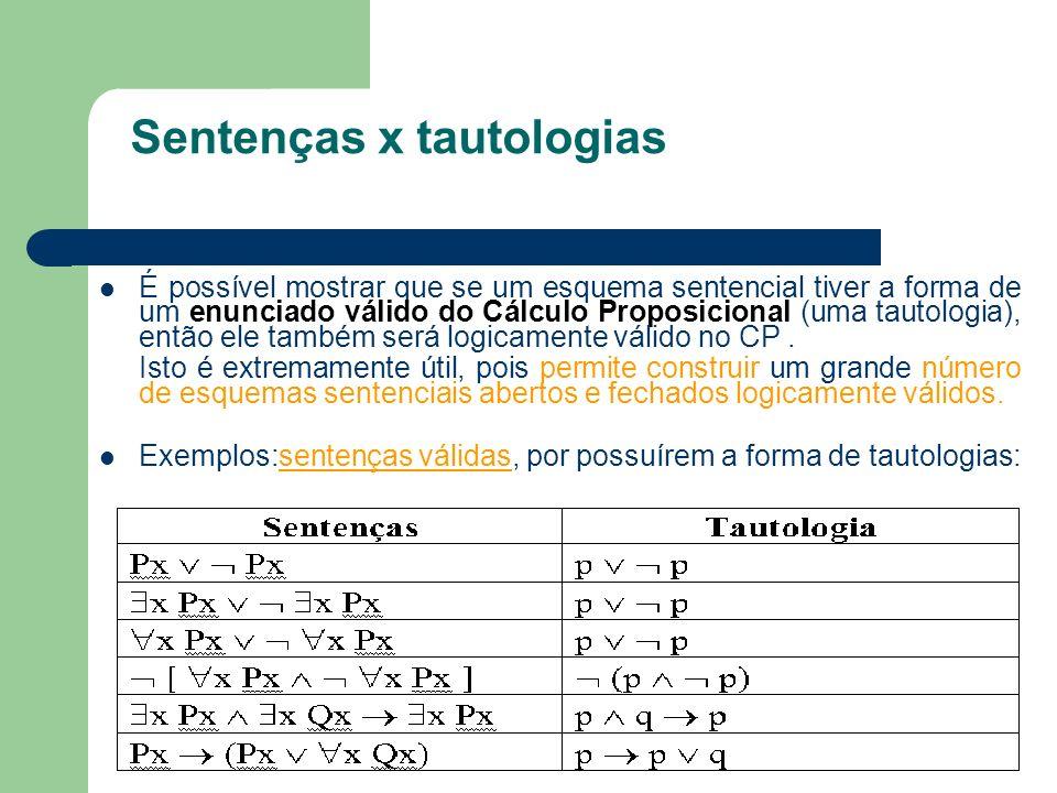 Sentenças x tautologias