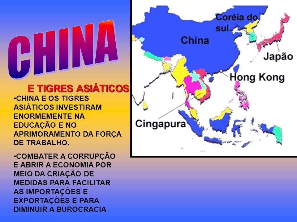 CHINA E TIGRES ASIÁTICOS