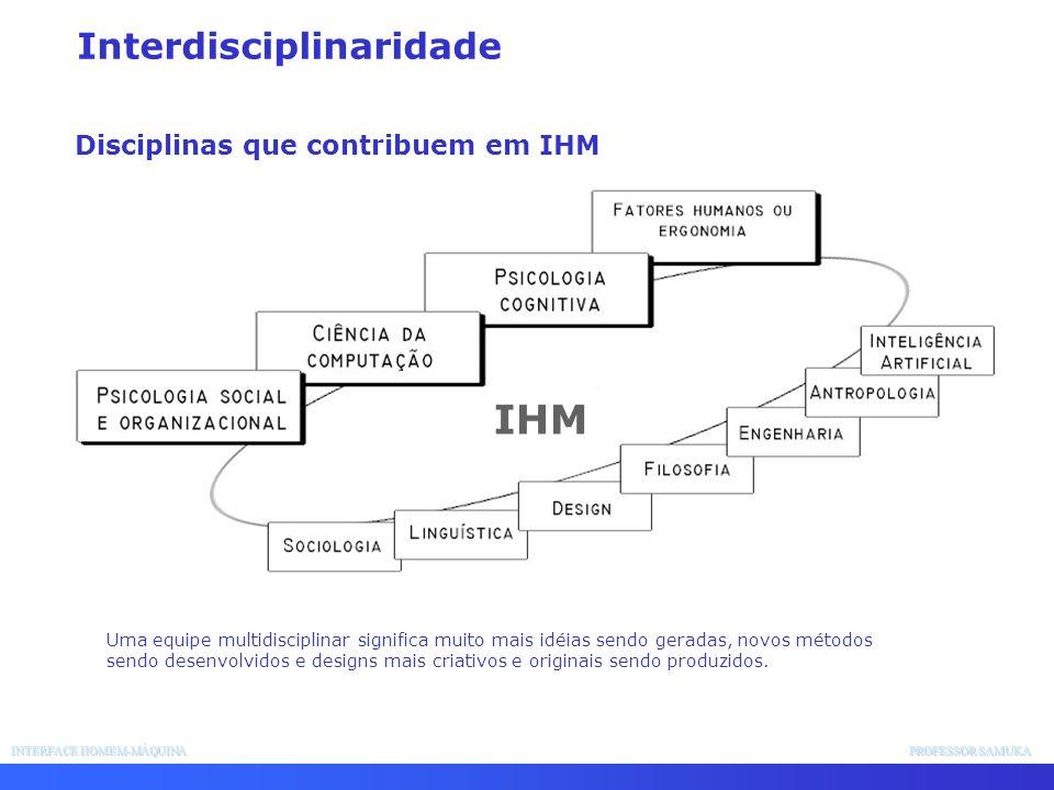 IHM Interdisciplinaridade Disciplinas que contribuem em IHM