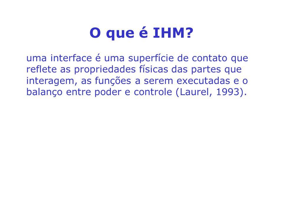 O que é IHM