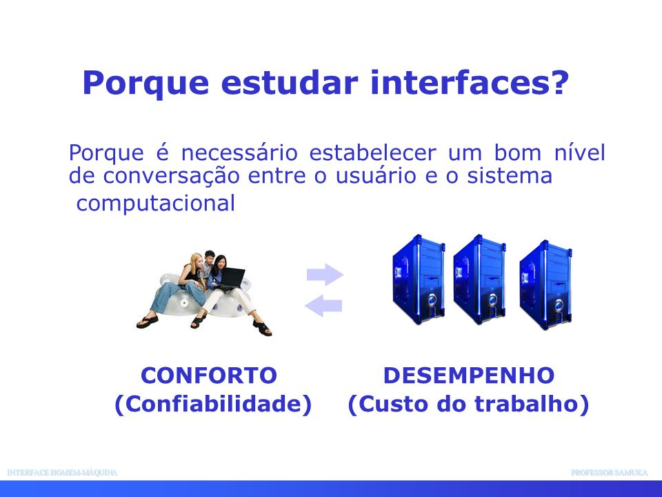Porque estudar interfaces