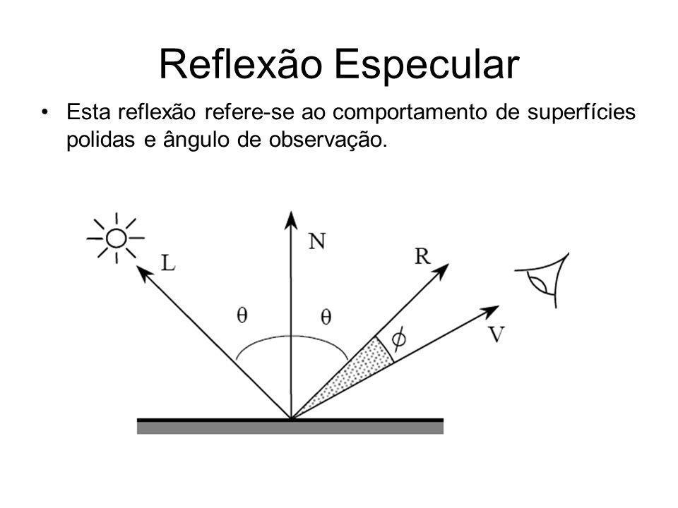 Reflexão Especular Esta reflexão refere-se ao comportamento de superfícies polidas e ângulo de observação.