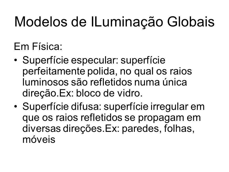 Modelos de ILuminação Globais