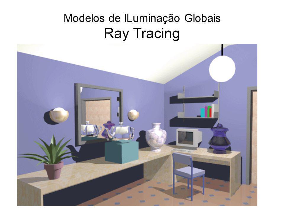 Modelos de ILuminação Globais Ray Tracing