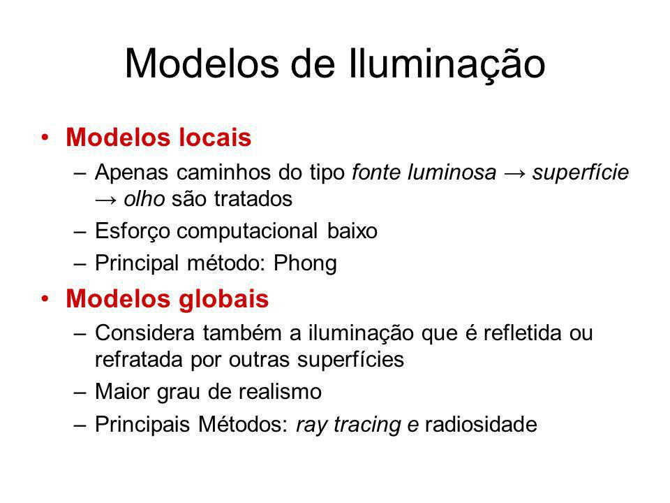 Modelos de Iluminação Modelos locais Modelos globais