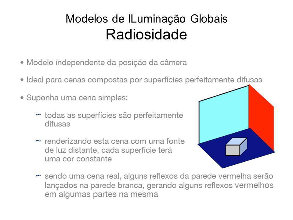 Modelos de ILuminação Globais Radiosidade