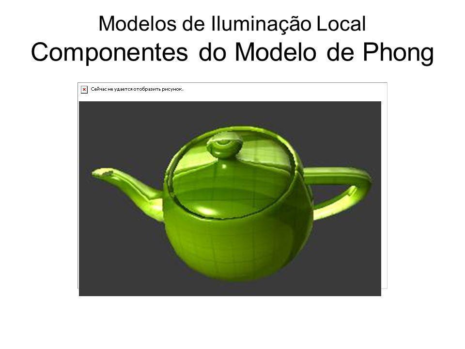 Modelos de Iluminação Local Componentes do Modelo de Phong