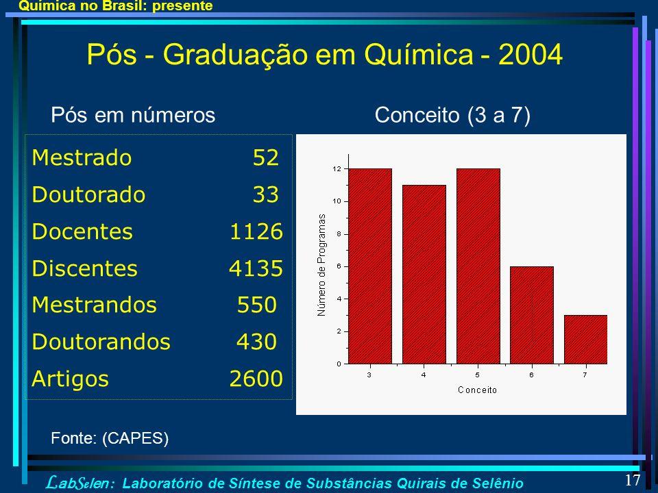 Pós - Graduação em Química - 2004