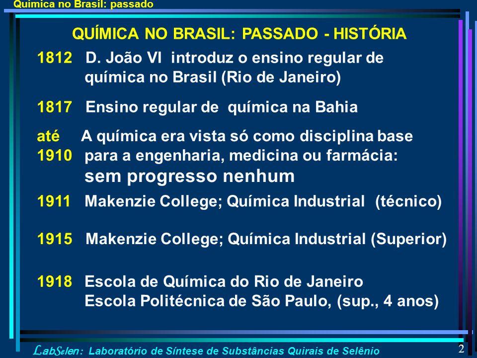 QUÍMICA NO BRASIL: PASSADO - HISTÓRIA