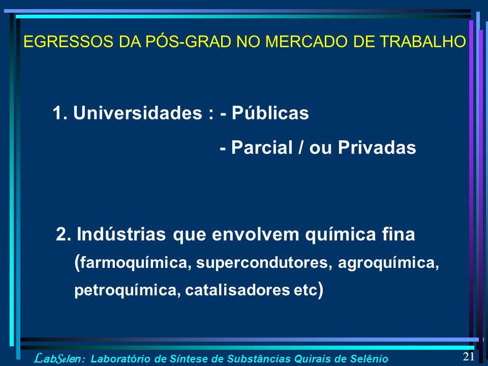 1. Universidades : - Públicas - Parcial / ou Privadas