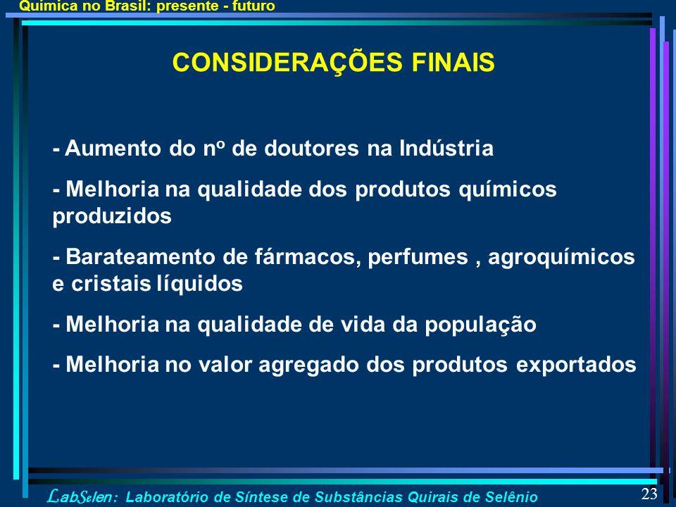 CONSIDERAÇÕES FINAIS - Aumento do no de doutores na Indústria
