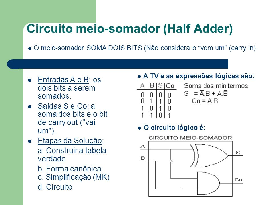 Circuito meio-somador (Half Adder)