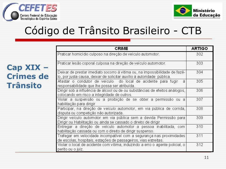 Código de Trânsito Brasileiro - CTB