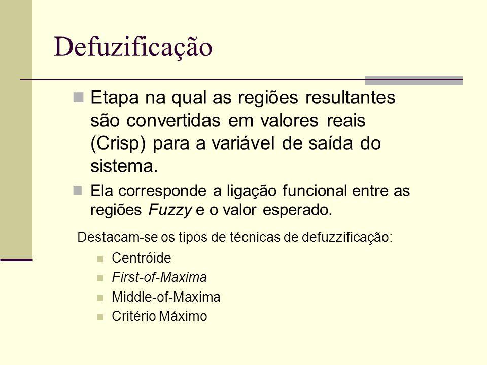 Defuzificação Etapa na qual as regiões resultantes são convertidas em valores reais (Crisp) para a variável de saída do sistema.