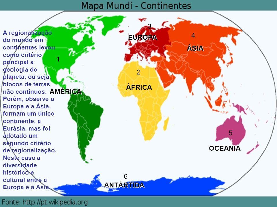 3 4 EUROPA ÁSIA 1 2 ÁFRICA AMÉRICA 5 OCEANIA 6 ANTÁRTIDA