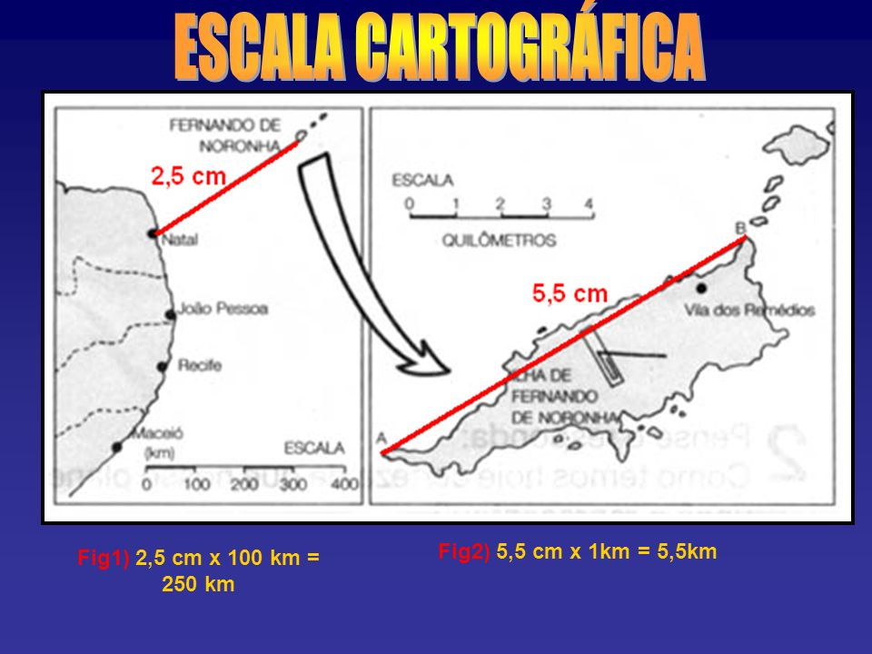 ESCALA CARTOGRÁFICA Fig2) 5,5 cm x 1km = 5,5km