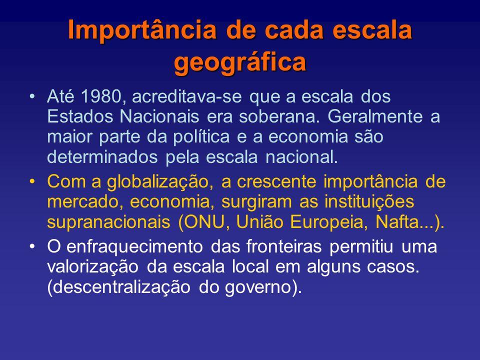 Importância de cada escala geográfica