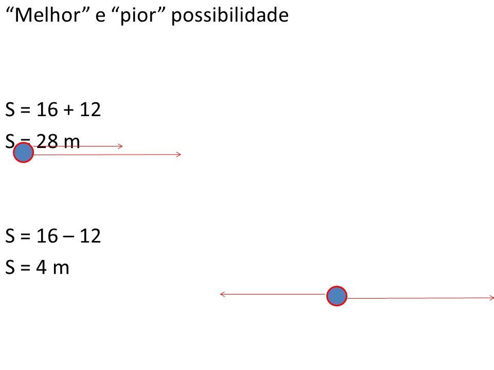 Melhor e pior possibilidade S = 16 + 12 S = 28 m S = 16 – 12 S = 4 m