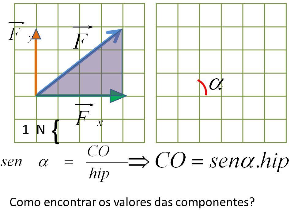 Como encontrar os valores das componentes