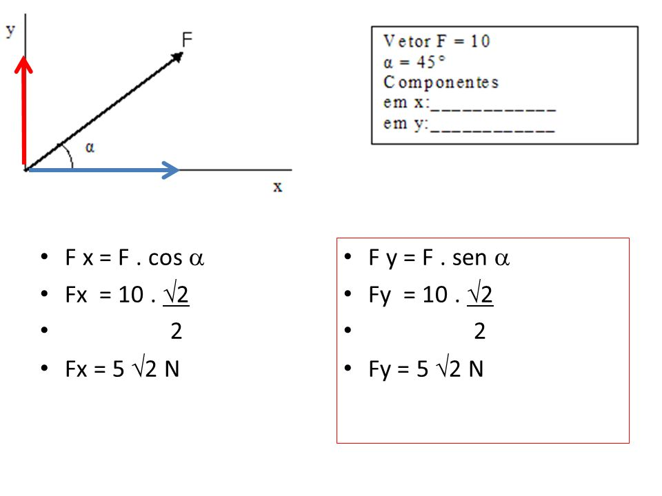 F x = F . cos  Fx = 10 . 2 2 Fx = 5 2 N F y = F . sen  Fy = 10 . 2 2 Fy = 5 2 N