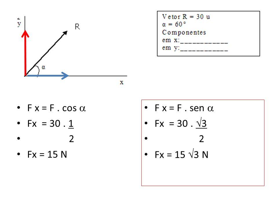 F x = F . cos  Fx = 30 . 1 2 Fx = 15 N F x = F . sen  Fx = 30 . 3 2 Fx = 15 3 N
