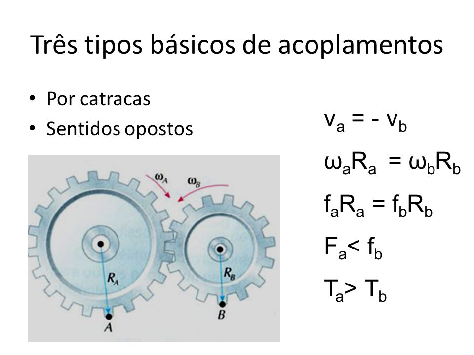 Três tipos básicos de acoplamentos