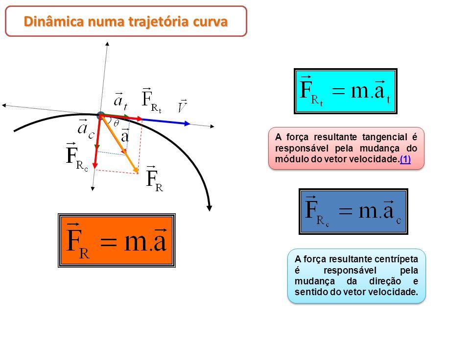Dinâmica numa trajetória curva