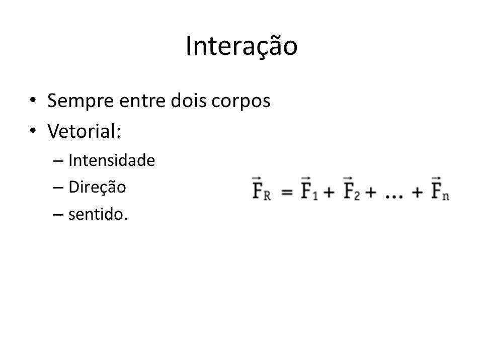 Interação Sempre entre dois corpos Vetorial: Intensidade Direção
